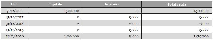 tabella11p.64