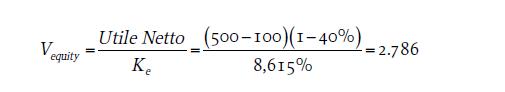 v equity